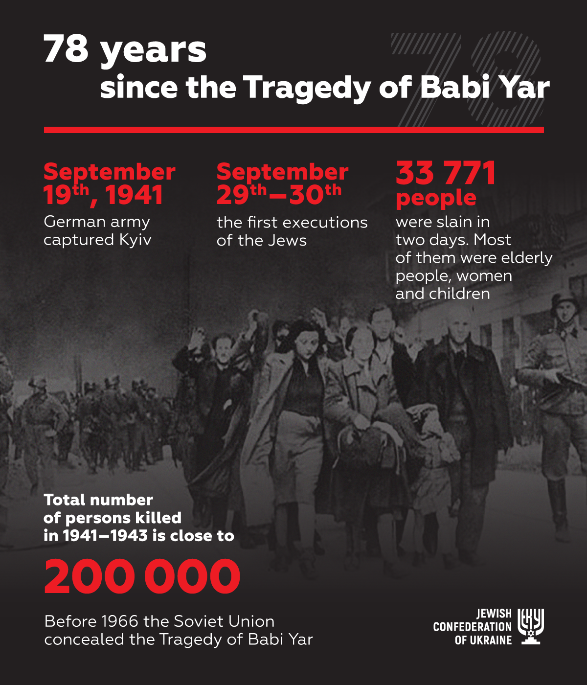 78 years since Babi Yar tragedy